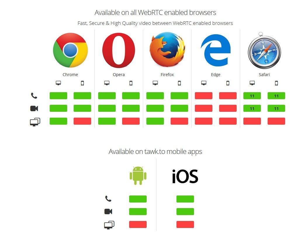 Online Coaching, Browser Kompatibiltät, Balance Akademie
